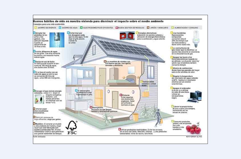 C mo hacer una casa m s ecol gica casas ecol gicas - Como limpiar una casa ...