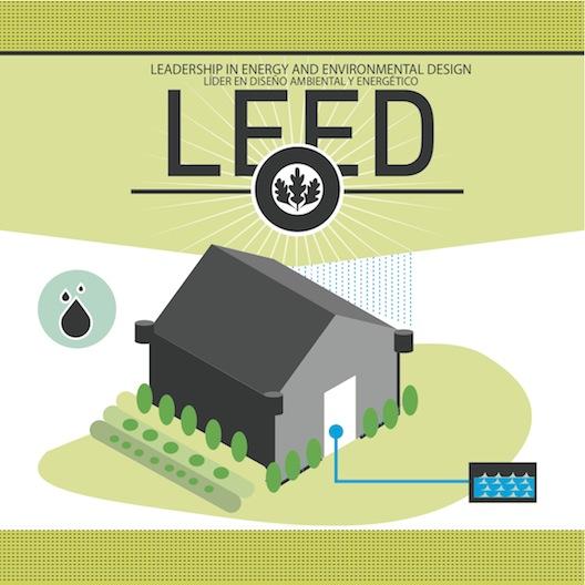 certificación LEED, infografía