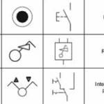 Símbolos de planos de instalaciones eléctricas