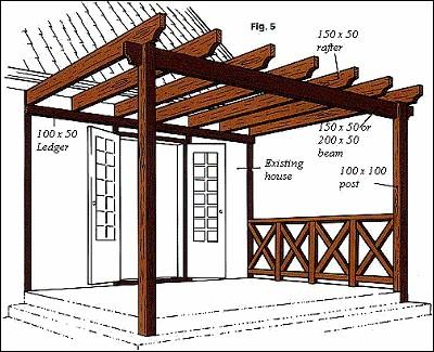 C mo hacer una p rgola de madera casas ecol gicas for Plans de pergola