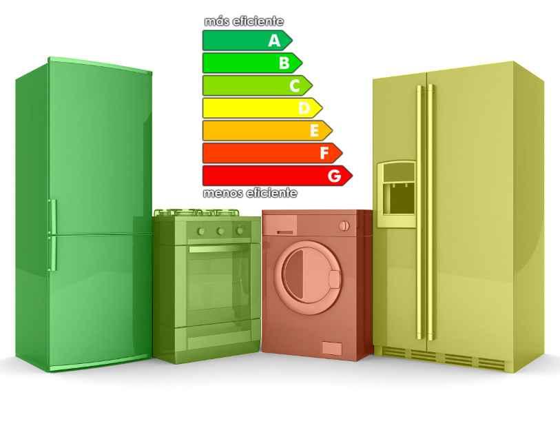 Los 10 electrodom sticos que consumen m s energ a en casa - Casas de electrodomesticos ...