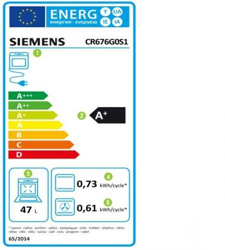 electrodomésticos que consumen más energía