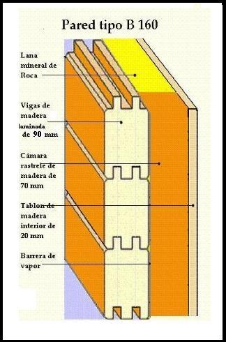 Aislamiento iii grosor de las paredes casas ecol gicas - Cuanto cuesta una casa contenedor ...